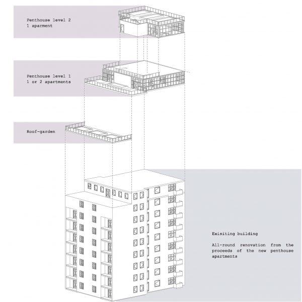 JALTP Additions – Urban Design Award 2020
